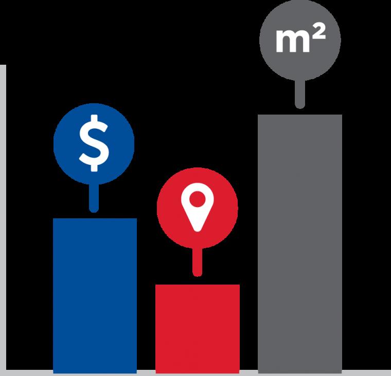 market value vs property prices